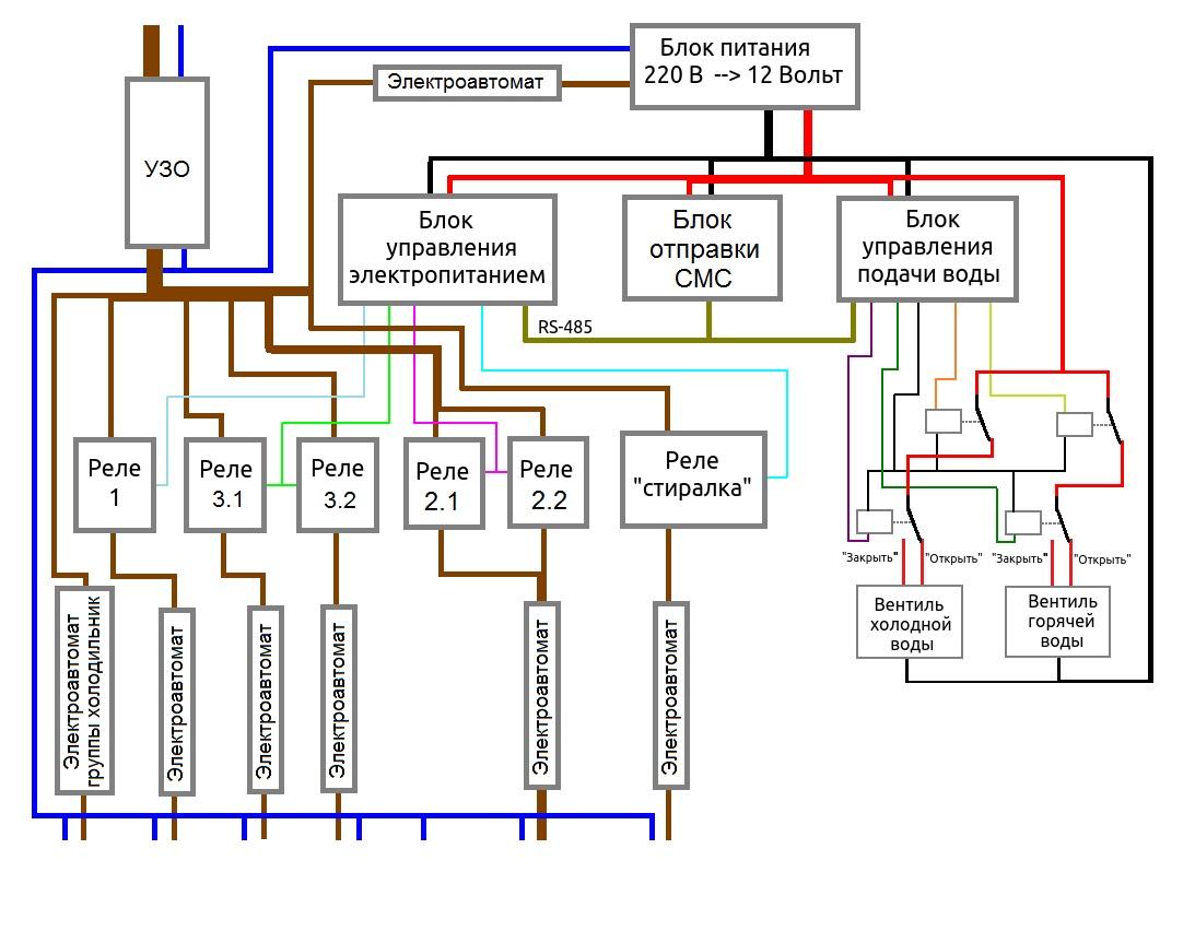 Обобщенная электрическая схема соединения блоков