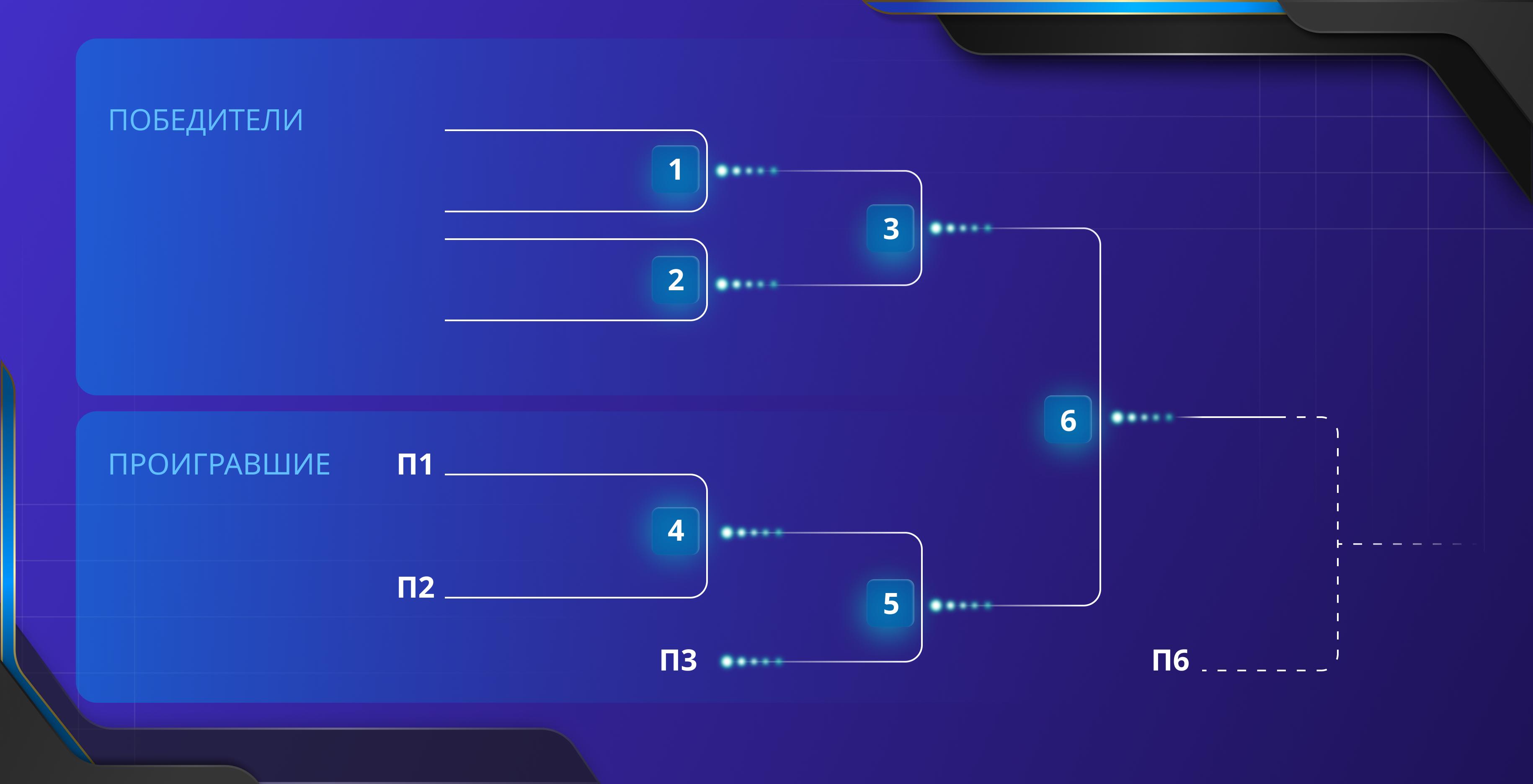 Пример турнирной схемы Double Elimination для четырех команд.