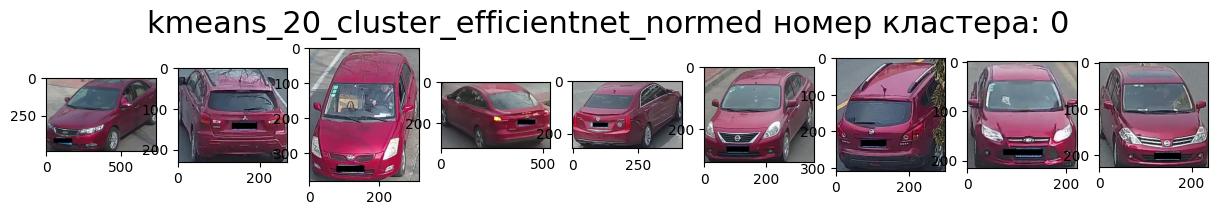 Кластер 0 красный, передом, влево много выбросов из-за сливающегося цвета фар.