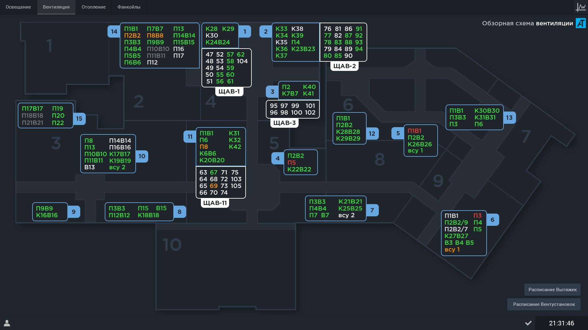 Главное окно системы диспетчеризации вентиляции