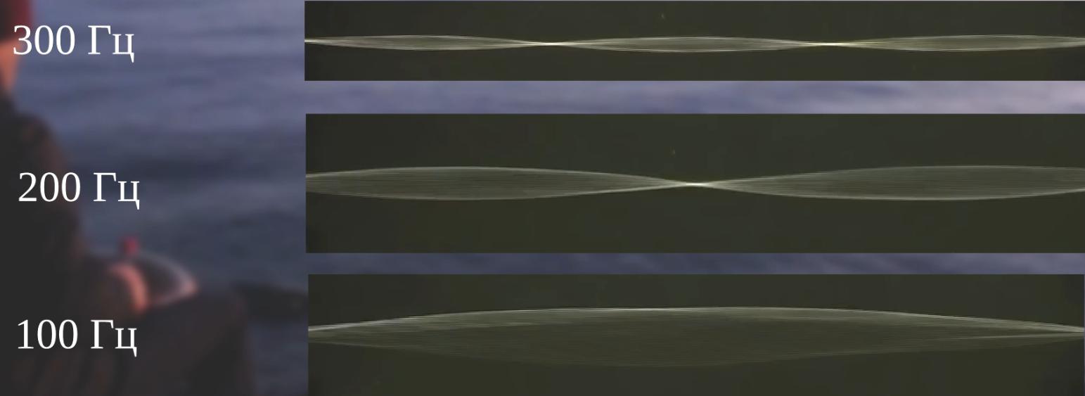Колебание целой(внизу), половины(по центру) и трети струны(вверху) происходят одновременно
