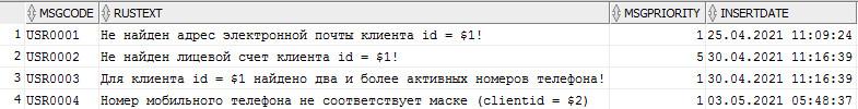 рис. Пример содержимого справочника пользовательских ошибок