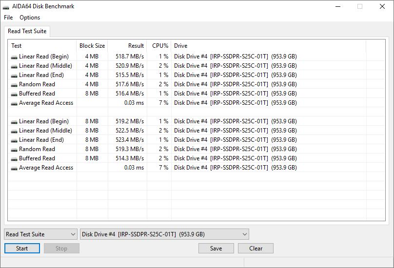 GOODRAM IRDM Pro gen.2: показания AIDA64 Disk Benchmark