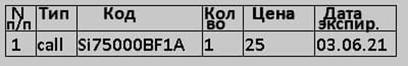 """Запись в портфеле покупки опциона """"колл"""" страйк 75000 дата экспирации 03.06.2021 по цене 25"""