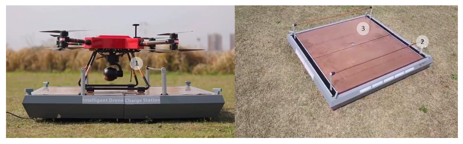 Платформа Ewatt Aerospace. 1 - опора БЛА с электродами; 2 - посадочная площадка; 3 - толкатели с электродами