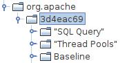 Мониторинг распределенной системы с помощью Zabbix на примере Apache Ignite
