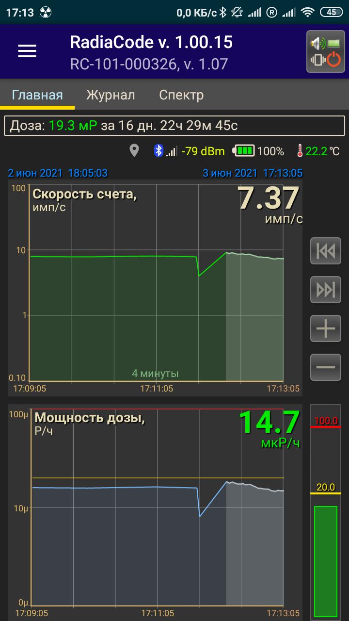 """""""Главная"""""""