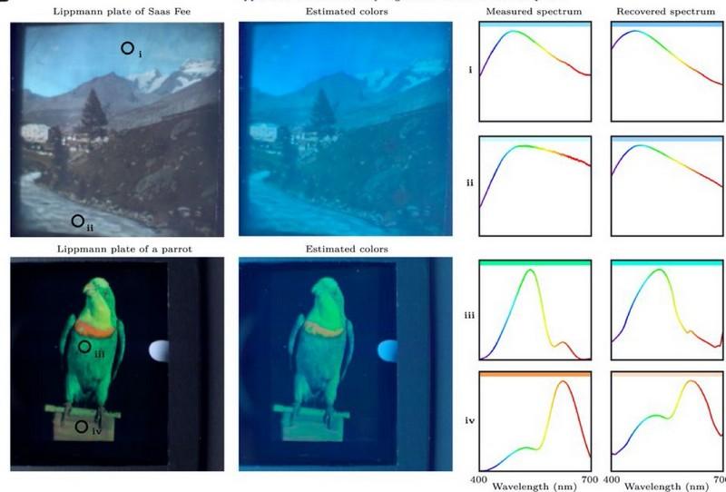 Алгоритм восстановления применяется к двум пластинам. Слева - фотографии пластин. Справа - измеренные и восстановленные спектры