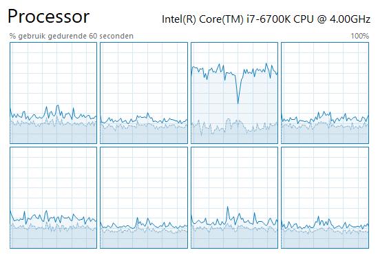 Таск менеджер типичной игры на Unity с задержкой в CPU 3 (основной тред Unity)