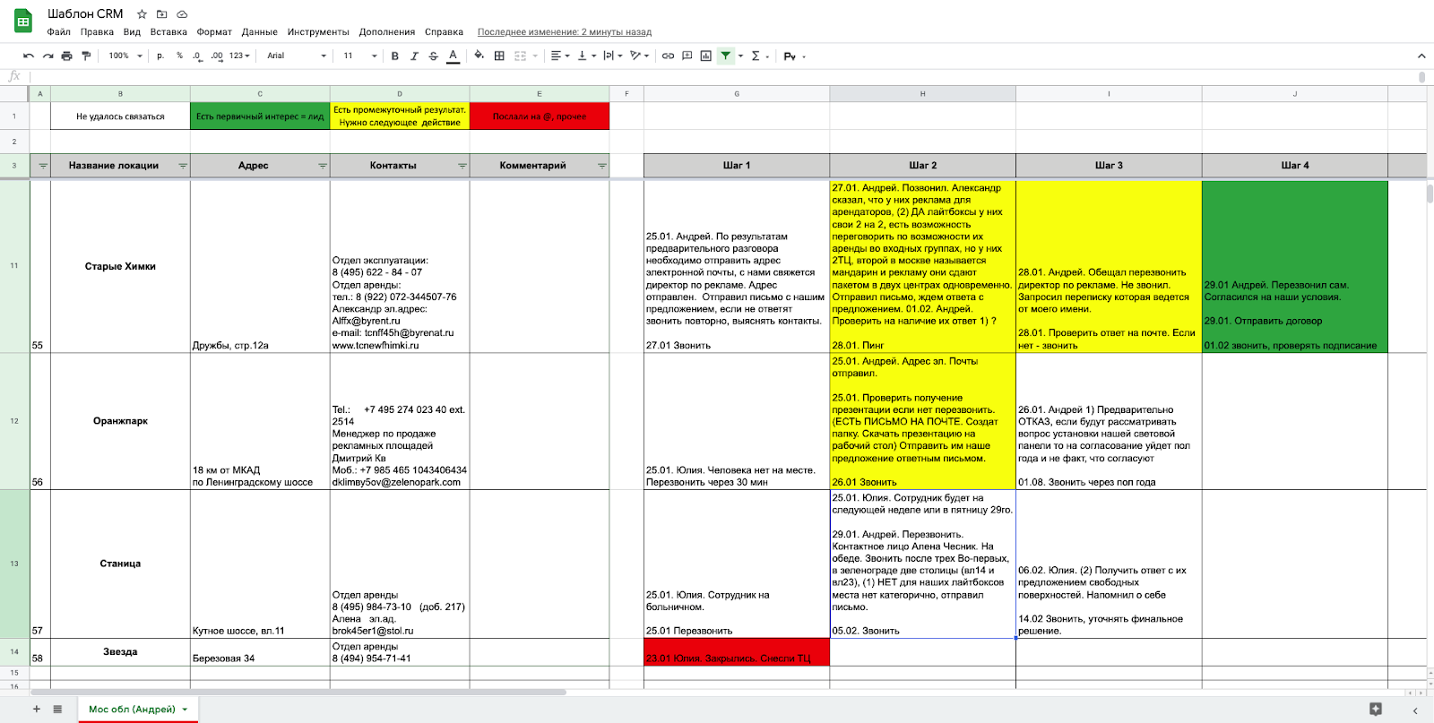 Как сделать CRM систему управления продажами надежной и простой как автомат Калашникова