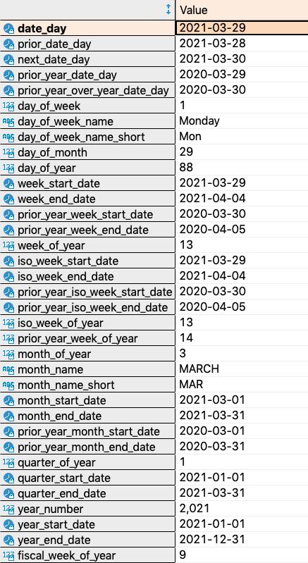 Измерение календарь, сгенерированное макросом