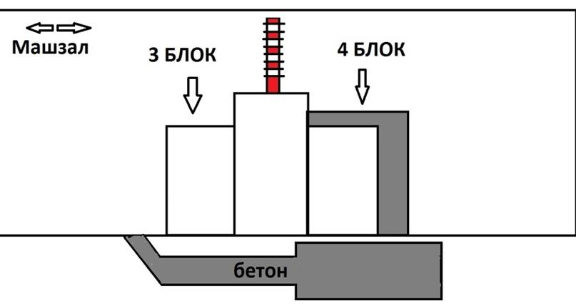 Примерная схема строительства плиты