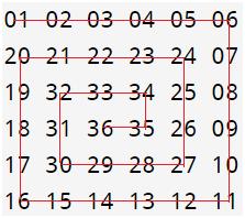 Альтернативный способ заполнения спиральной матрицы