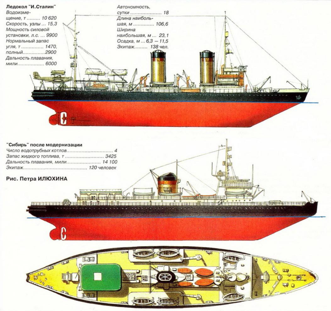 "Ледокол ""И.Сталин"" до и после модернизации 1958 года, уже под именем ""Сибирь""."