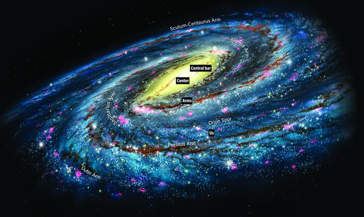 """Наша родная галактика """"Млечный Путь"""". Стрелочкой отмечено примерное местоположение Солнечной системы."""