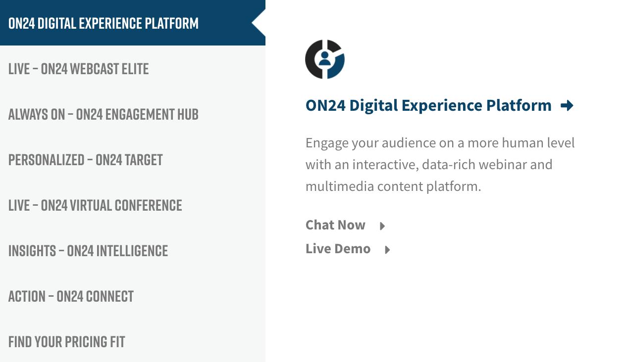 Личный опыт Как выбрать софт для проведения онлайн-конференции пять доступных вариантов