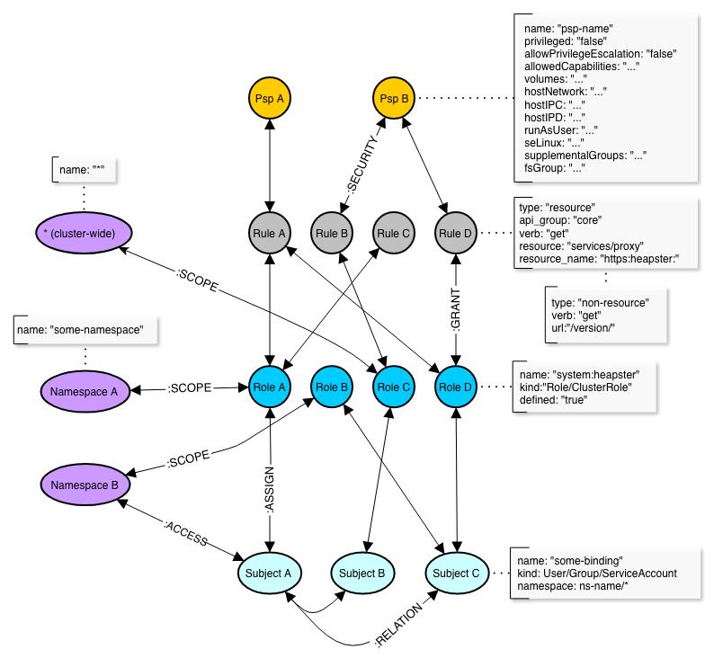 Пример графа Krane.