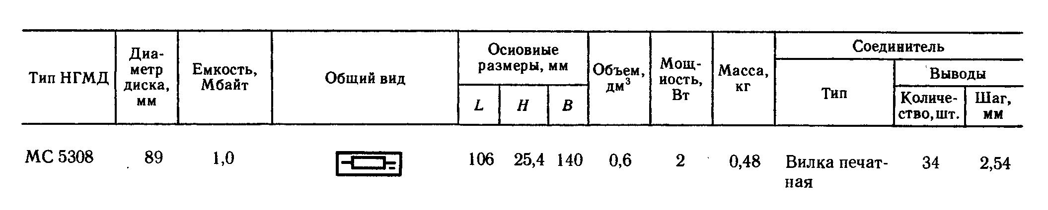 """Описание дисковода из книги """"Конструкционные системы микро- и персональных ЭВМ"""" Ф.И.Романова и В.А.Шахнова. Но, увы, на него нет даже ТУ."""