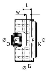 Рис. 1. Упрощенный вид внутреннего устройства биполярного транзистора p-n-p структуры.