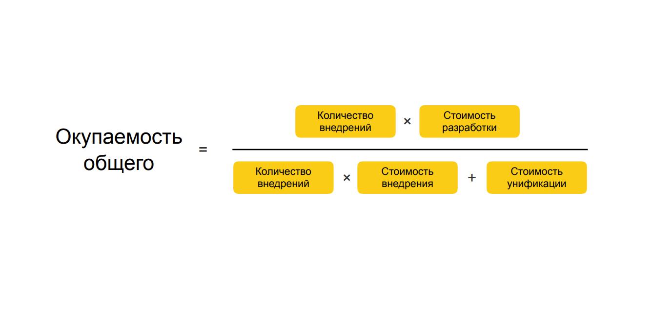 Формула для подсчёта окупаемости общих компонентов.