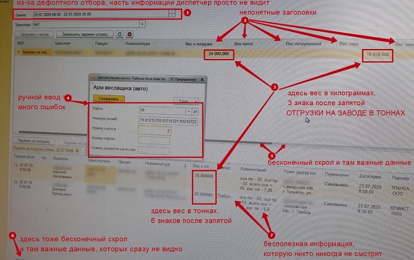 Монитор 2 - интерфейс рабочего места в ERP, беспощадный и жестокий
