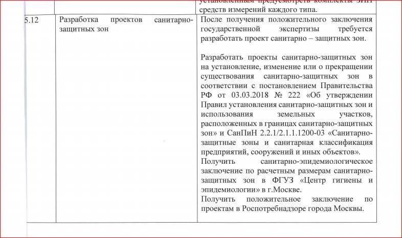 проектная документация том 1.2.5 стр. 38