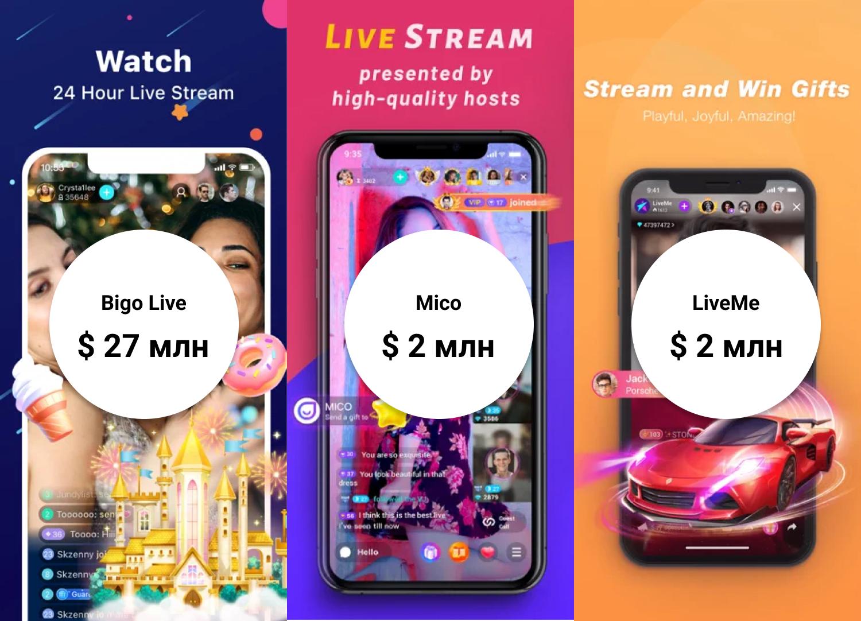 UX-исследование какие решения помогают зарабатывать миллионы  приложениям для стриминга видео в прямом эфире