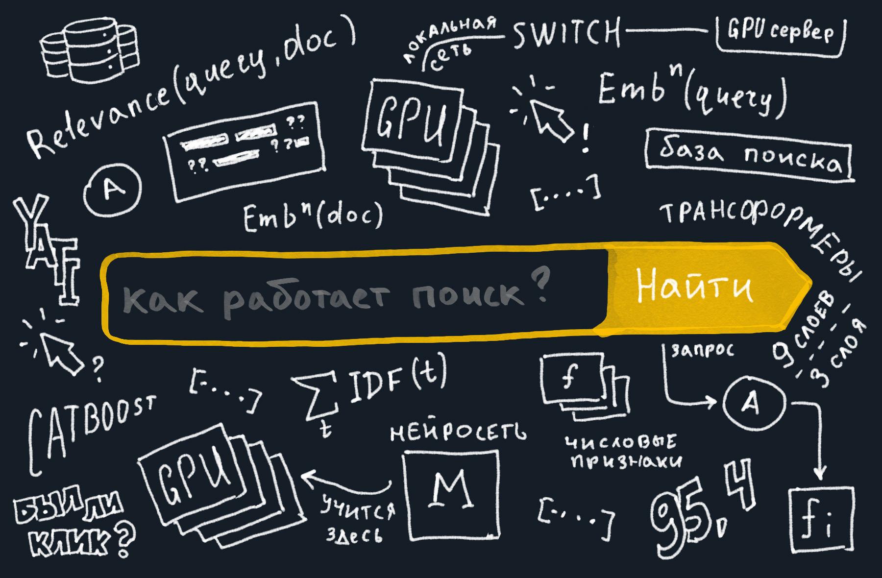 Трансформеры в Поиске как Яндекс применил тяжёлые нейросети для поиска по смыслу