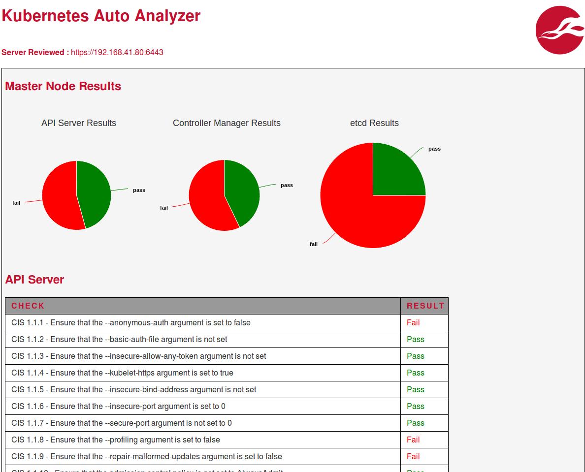 Пример отчета Kuberntes-Auto-Analyzer
