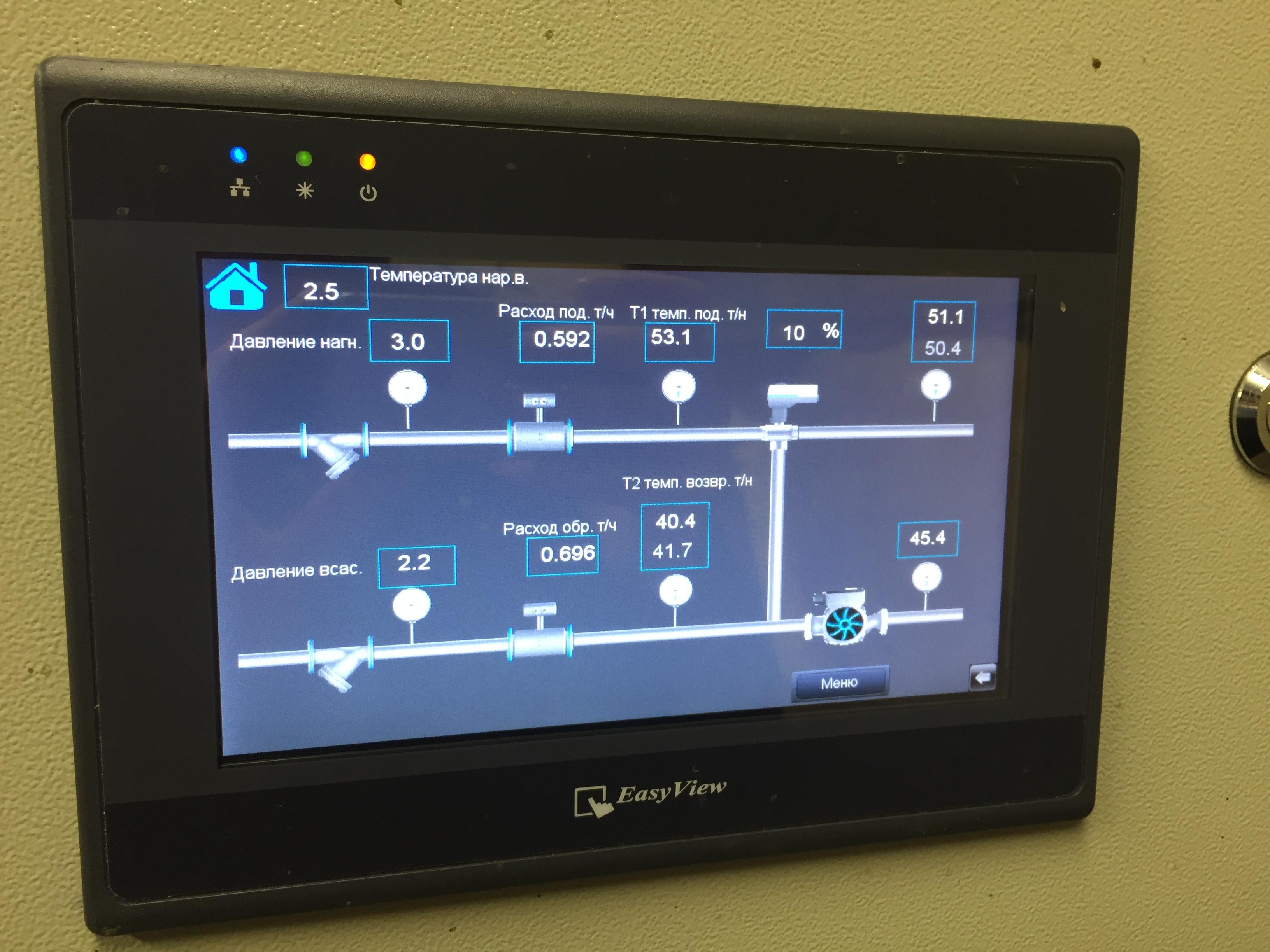 Главное окно с мнемосхемой на сенсорной панеле управления 7 дюймов