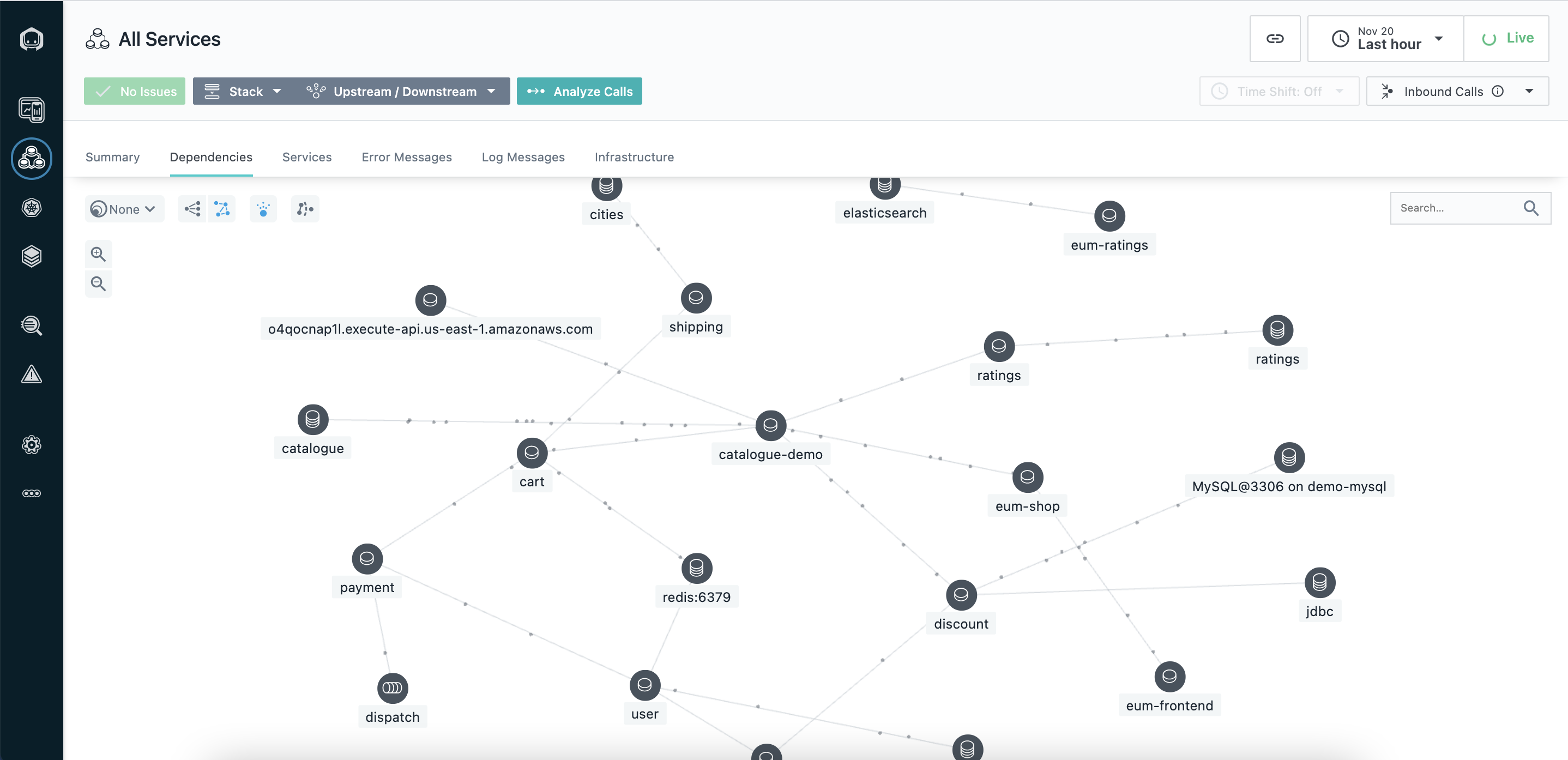 Карта взаимодействия сервисов