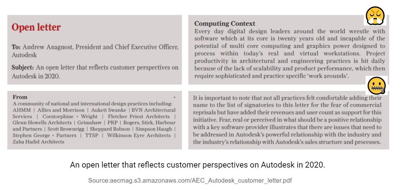 Открытое письмо архитектурных бюро мира Autodesk о том что продукт Revit не развивается