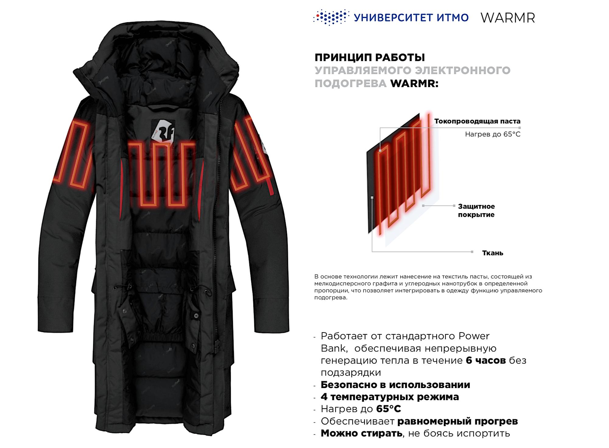 Одежда с нагревательными элементами — ее делает стартап WARMR из Университета ИТМО
