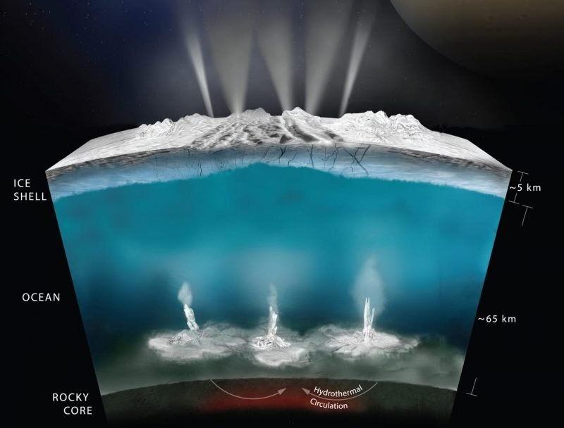 Представление внутреннего водно-океанического мира. Источник: NASA