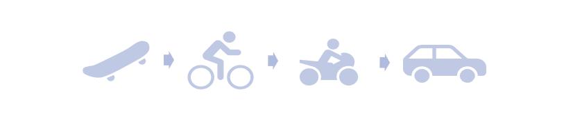 Agile development concept