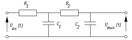 Рисунок 3.4.9 Пример апериодического звена 2-го порядка