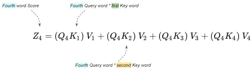 Оценка внимания это взвешенная сумма значения слов