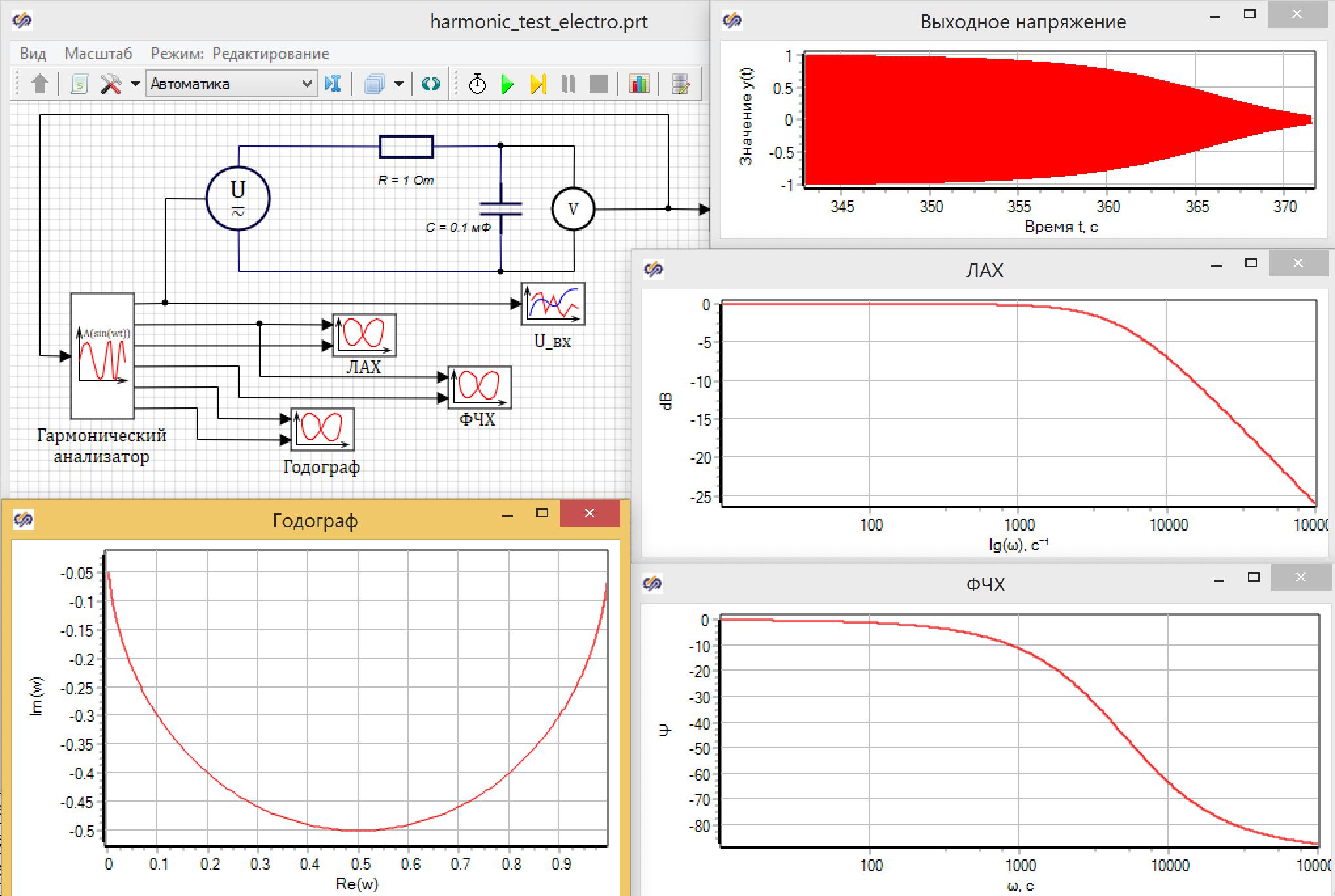 Рисунок 3.3.20. Электрическая схема и ее частотные характеристики.