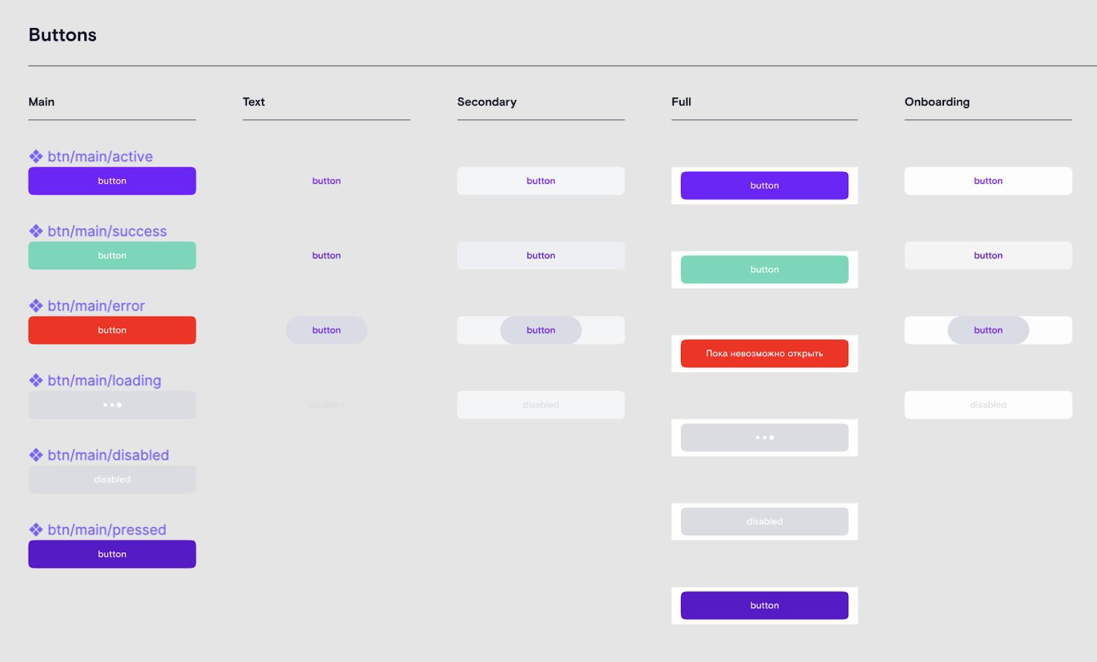 Пример описания кнопок приложения