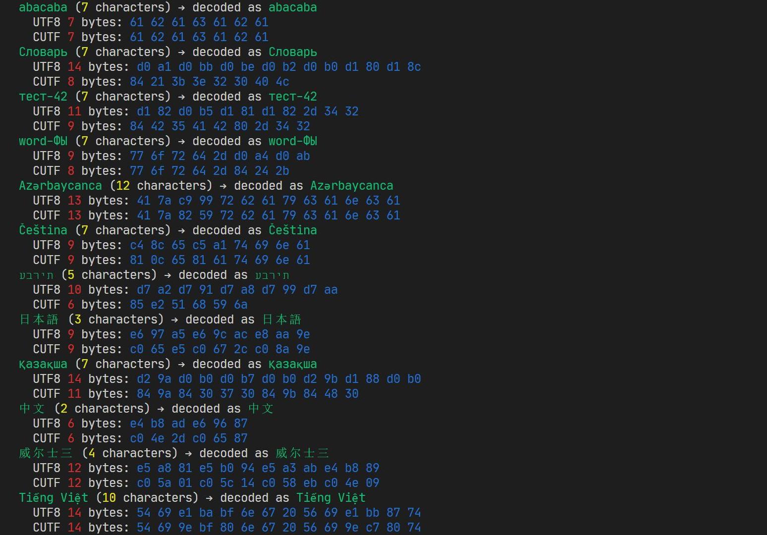 Работа одной из ранних версий. Уже нередко обходит UTF-8, но ещё есть что улучшать.
