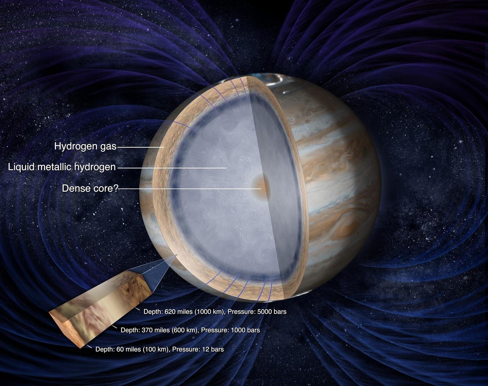 Под насыщенной парами поверхностью Юпитера простирается загадочно переливающийся разными цветами океан жидкого металлического водорода с причудливыми завихрениями. Изображение NASA.