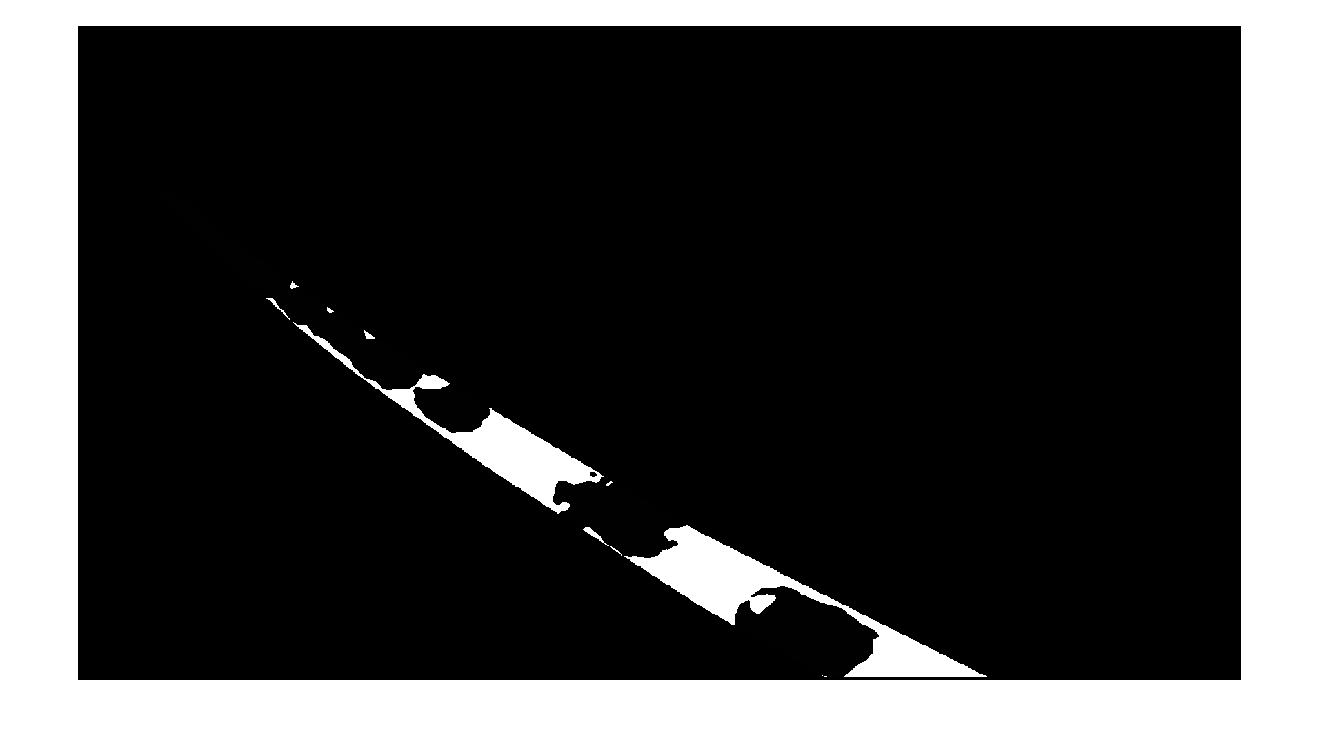 Рис. 9 Процентное соотношение площади автомобилей к площади дороги и ее элементов составляет ~54%