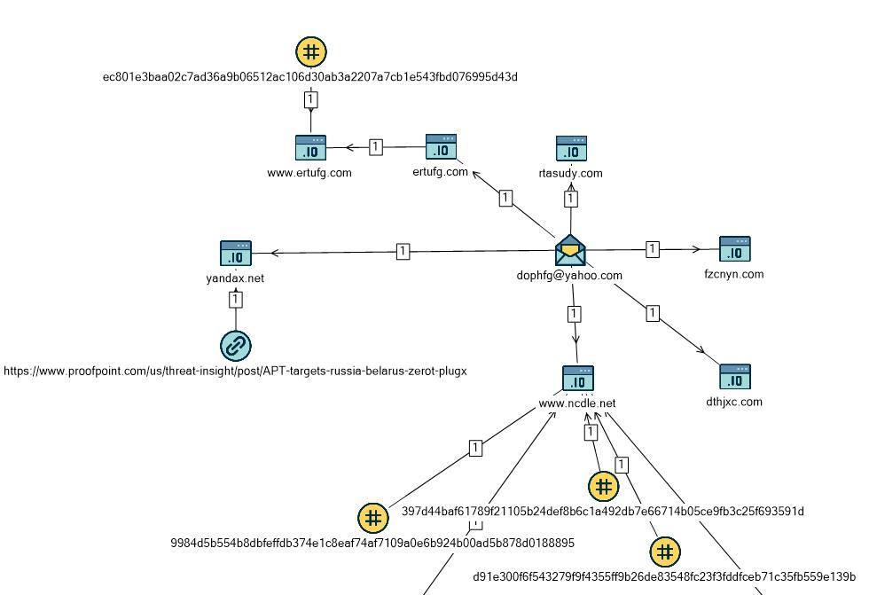 Исследуем активность группировки Wintti бэкдоры Shadowpad, xDLL и новые утилиты развития атак