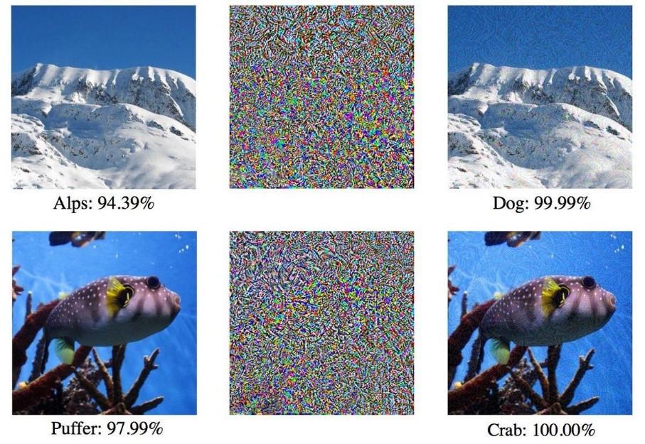 Лёгкий шум превратил горы в собаку и рыбку в краба. Источник: https://arxiv.org/pdf/1710.06081v2.pdf