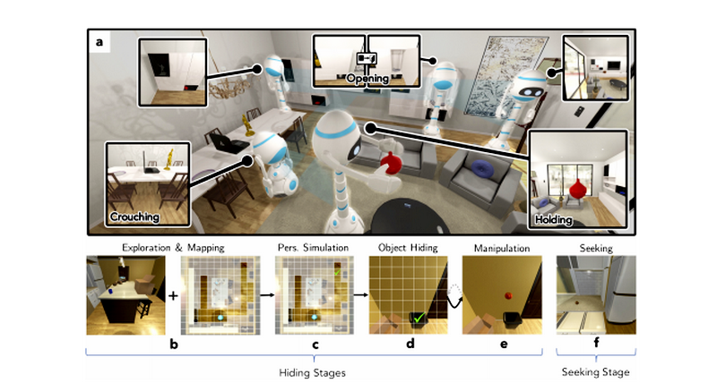 Исследователи обучили ИИ познавать мир путем поиска спрятанных вещей