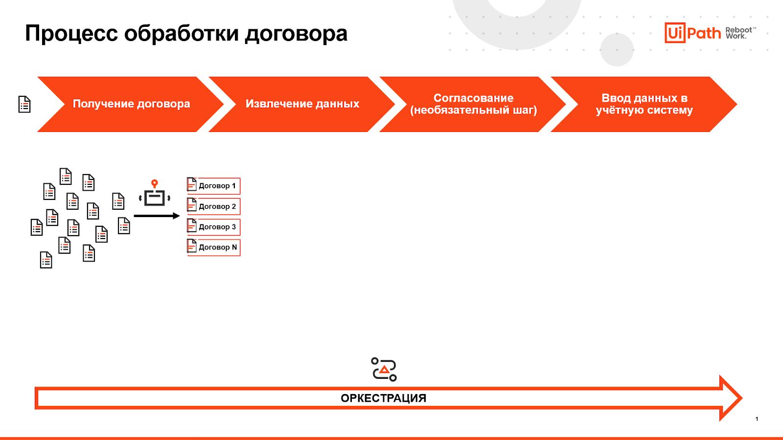 Роботизируем параллельную обработку тысяч документов практический пример