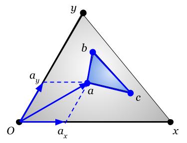 Аффинные координаты и площади