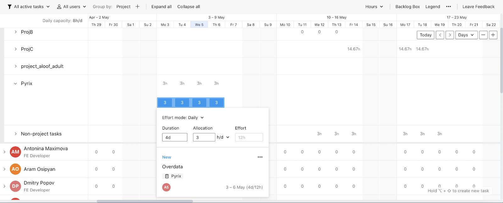 """Синяя горизонтальная полоска — задача. Она запланирована на четыре дня и находится в проекте """"Pyrix"""" одного из пользователей"""