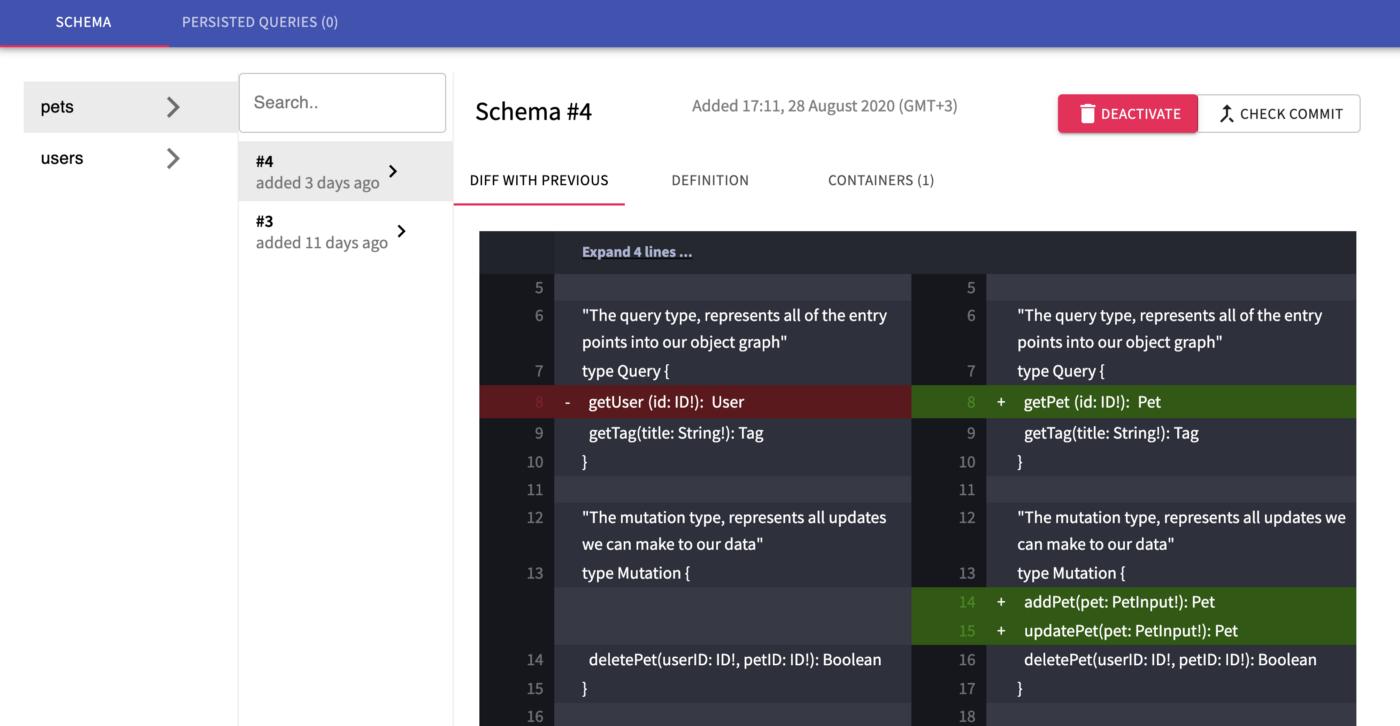 schema registry с примером тестовой схемы