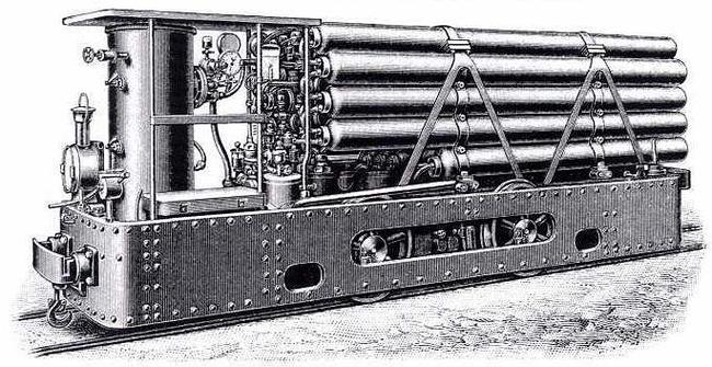 Симплонский пневмолокомотив. 1902 г.